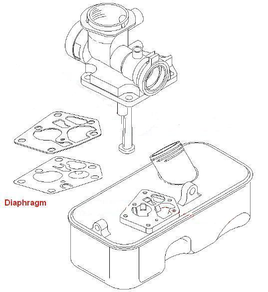 Briggs Stratton Carburetor Diaphragm Kit