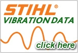 Stihl MS241CM chainsaw dealer-stockist